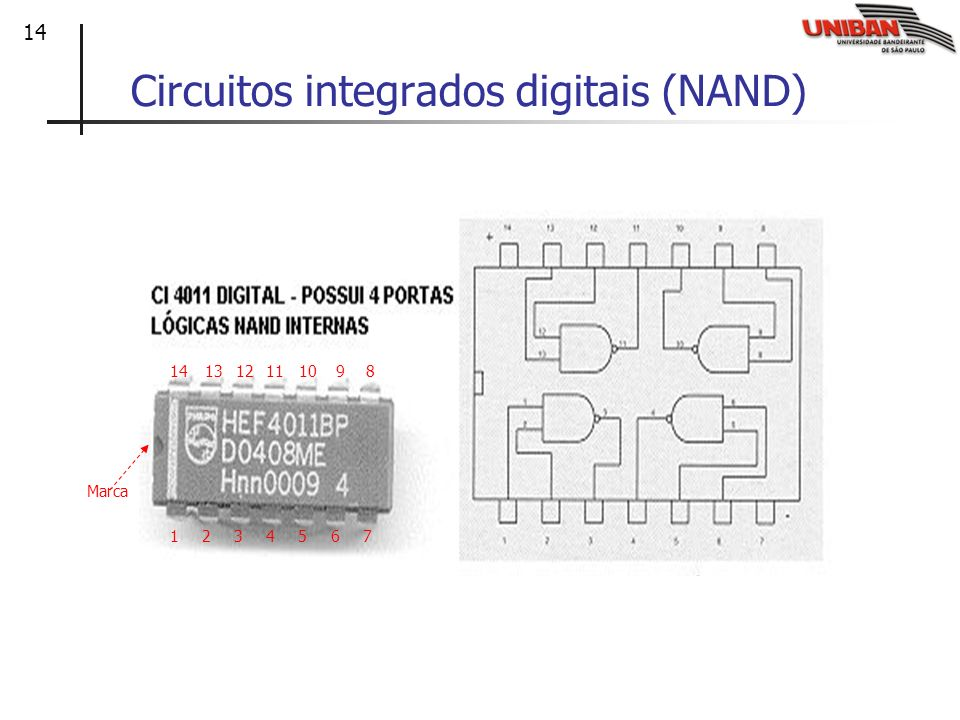 Circuitos integrados digitais (NAND)