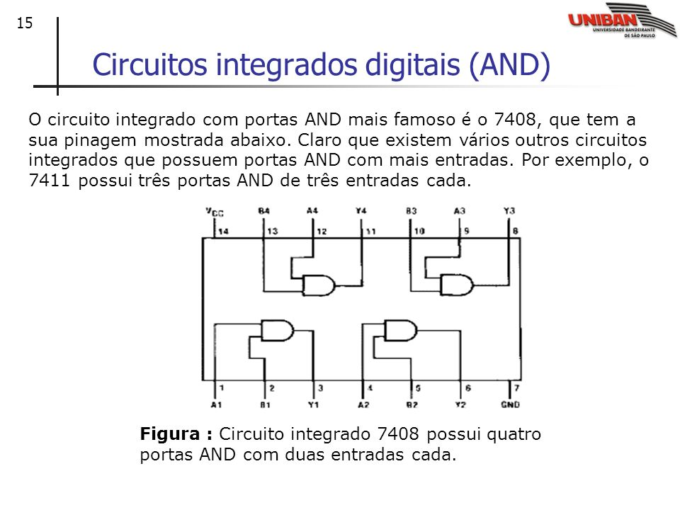 Circuitos integrados digitais (AND)