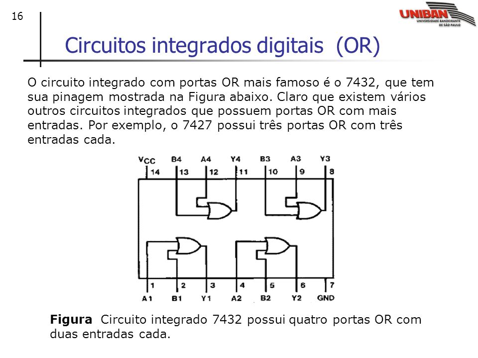 Circuitos integrados digitais (OR)