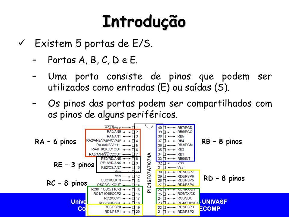 Introdução Existem 5 portas de E/S. Portas A, B, C, D e E.