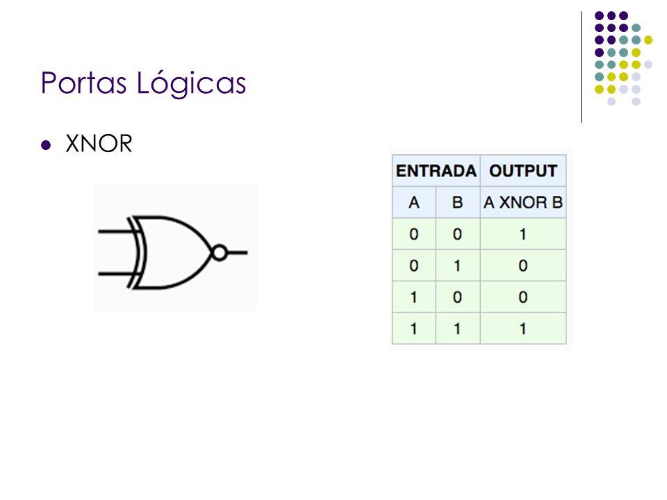 Portas Lógicas XNOR