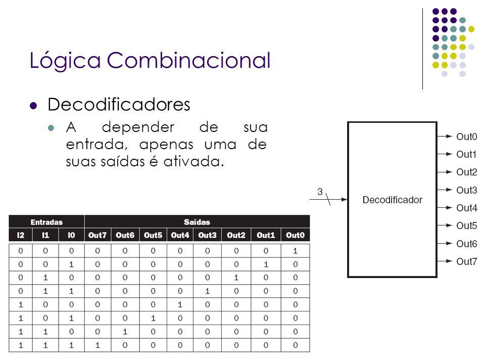 Lógica Combinacional Decodificadores