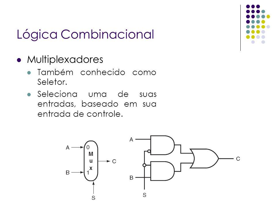 Lógica Combinacional Multiplexadores Também conhecido como Seletor.