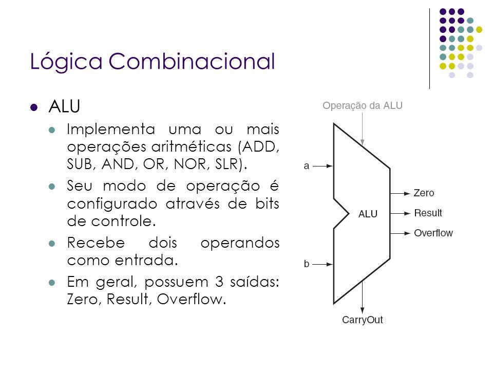 Lógica Combinacional ALU