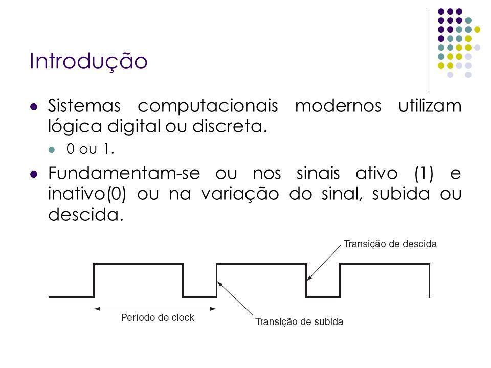Introdução Sistemas computacionais modernos utilizam lógica digital ou discreta. 0 ou 1.