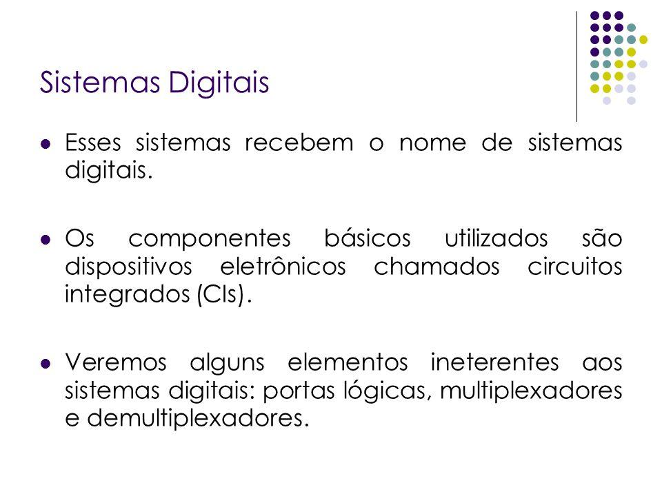 Sistemas Digitais Esses sistemas recebem o nome de sistemas digitais.