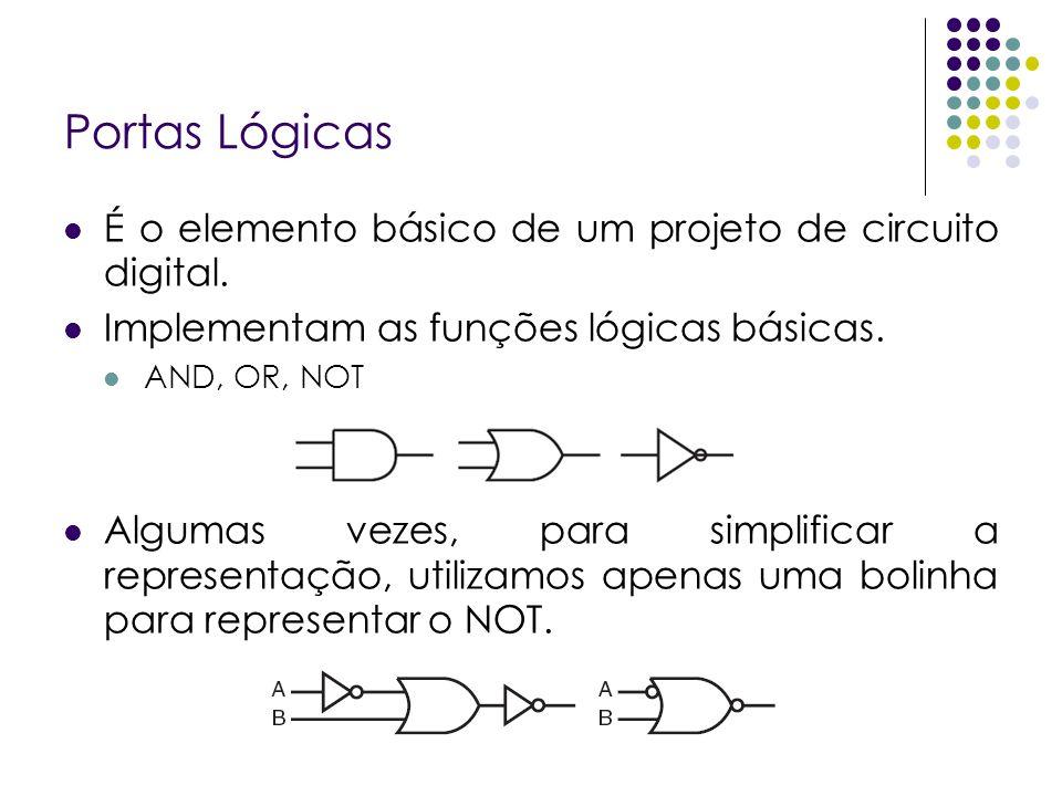 Portas Lógicas É o elemento básico de um projeto de circuito digital.