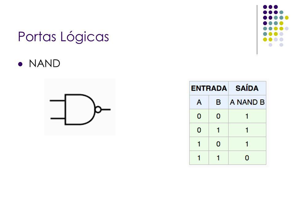 Portas Lógicas NAND