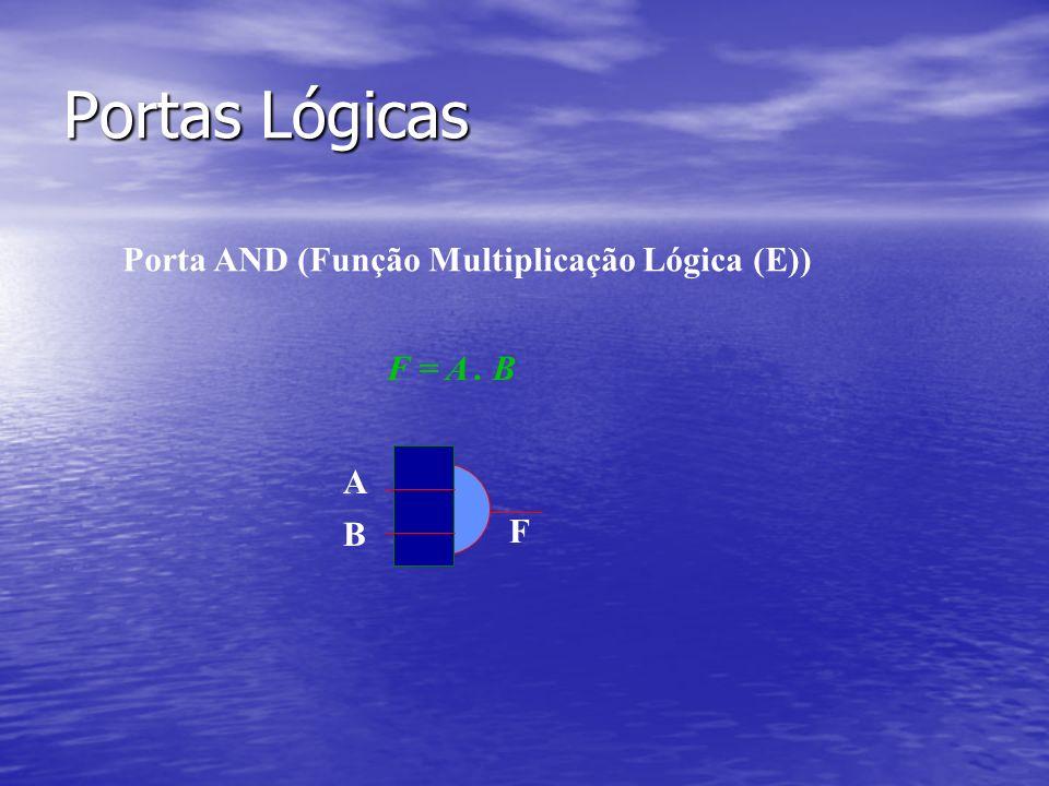 Portas Lógicas Porta AND (Função Multiplicação Lógica (E)) F = A . B A