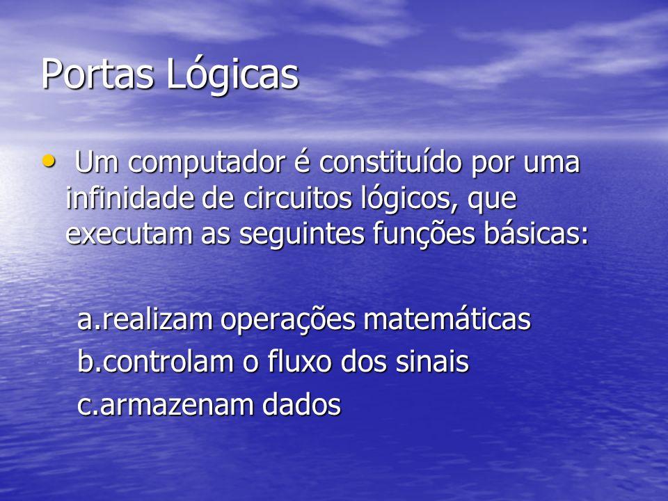 Portas Lógicas Um computador é constituído por uma infinidade de circuitos lógicos, que executam as seguintes funções básicas: