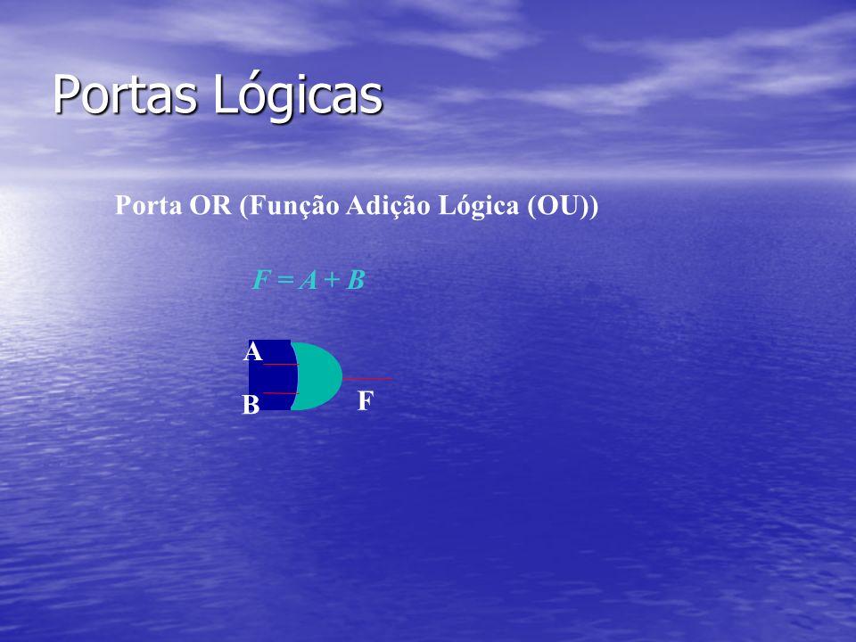 Portas Lógicas Porta OR (Função Adição Lógica (OU)) F A B F = A + B