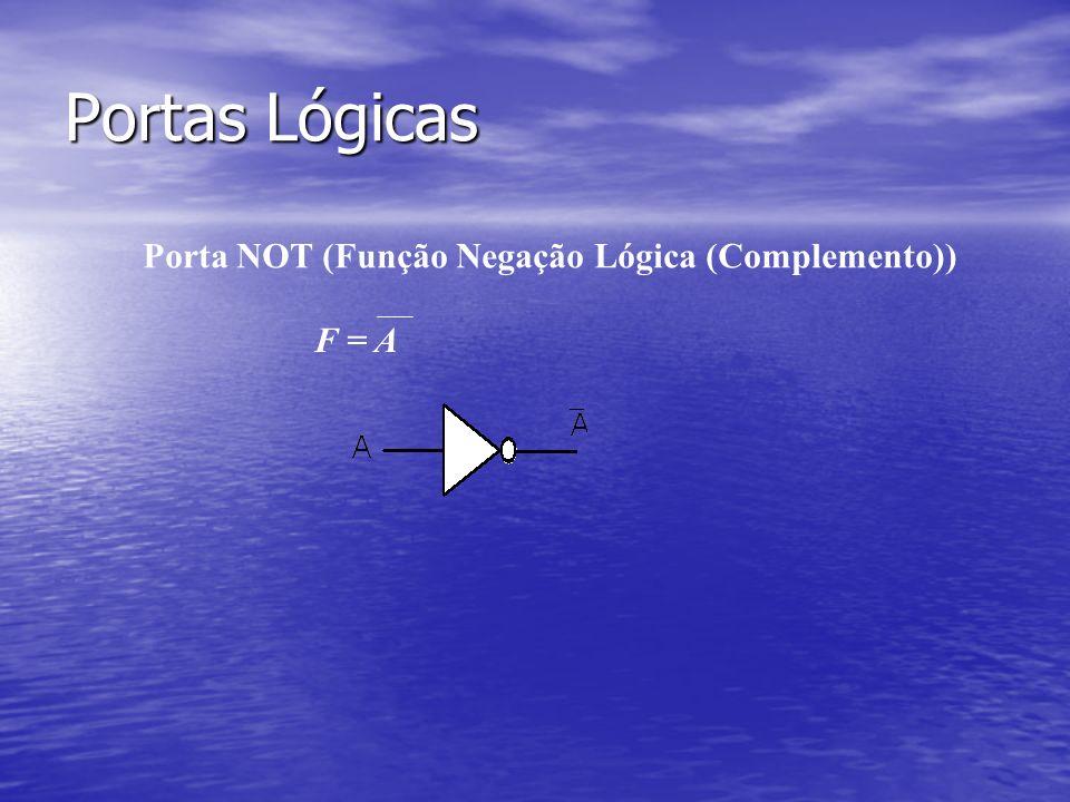 Portas Lógicas Porta NOT (Função Negação Lógica (Complemento)) F = A