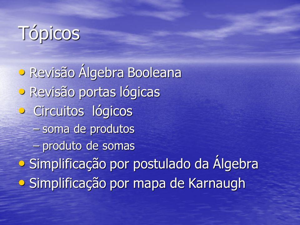 Tópicos Revisão Álgebra Booleana Revisão portas lógicas