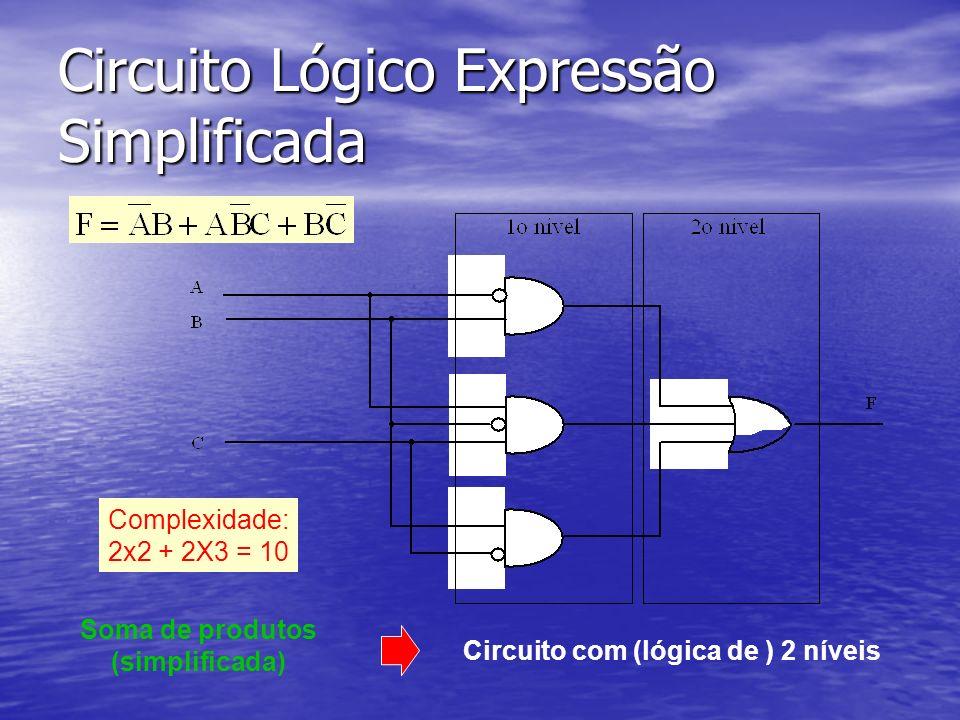 Circuito Lógico Expressão Simplificada