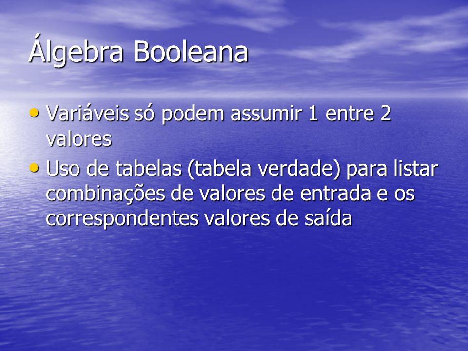 Álgebra Booleana Variáveis só podem assumir 1 entre 2 valores