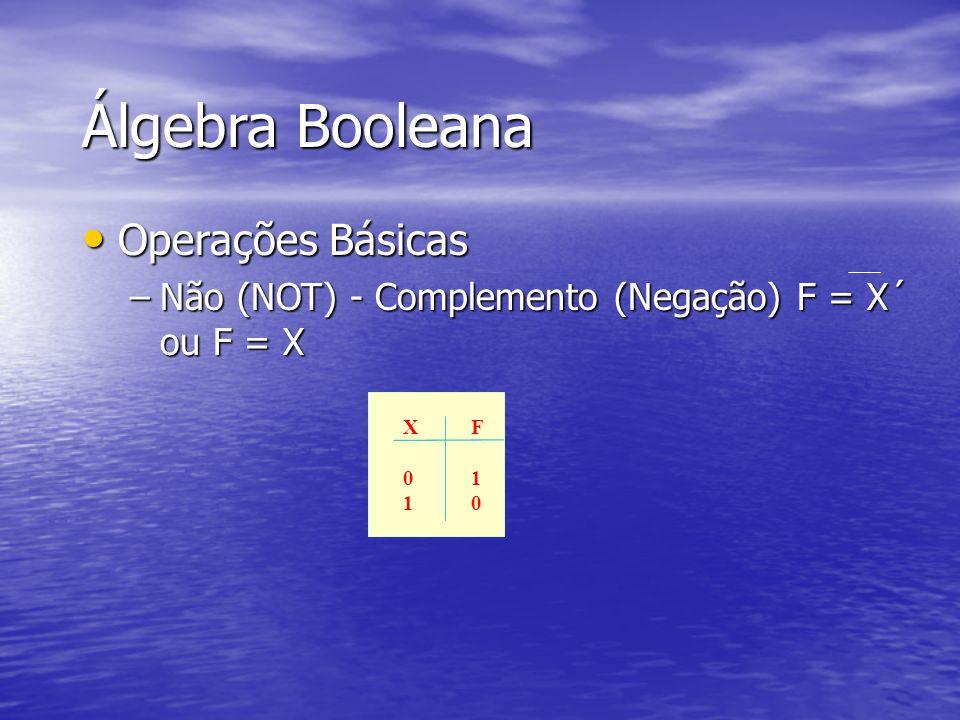 Álgebra Booleana Operações Básicas