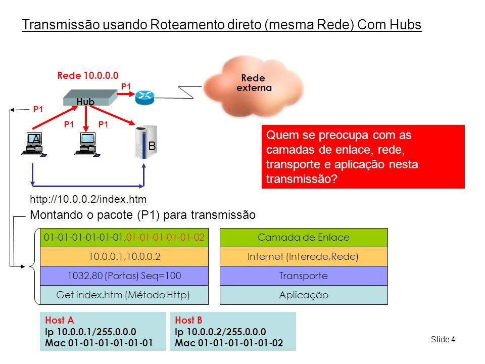 Transmissão usando Roteamento direto (mesma Rede) Com Hubs