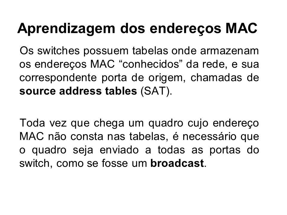 Aprendizagem dos endereços MAC
