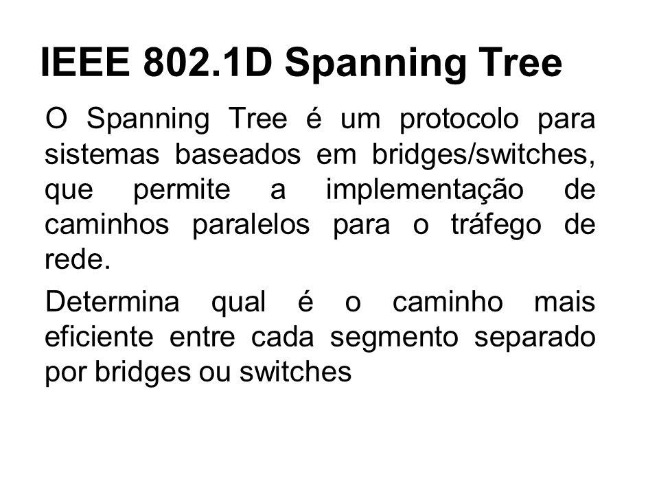 IEEE 802.1D Spanning Tree