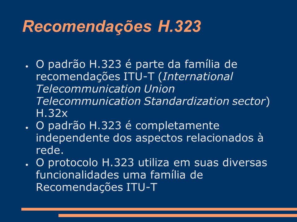 Recomendações H.323
