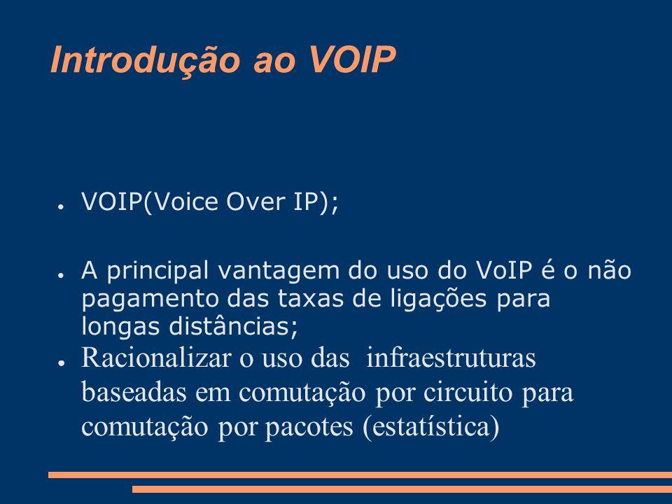 AT&T CallVantage VoIP calls blocked - VoIP & Gadgets
