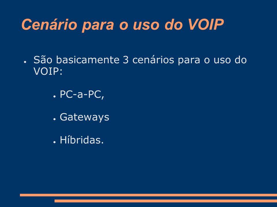 Cenário para o uso do VOIP