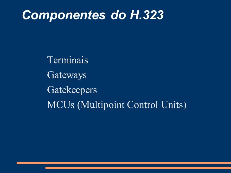 Componentes do H.323 Terminais Gateways Gatekeepers