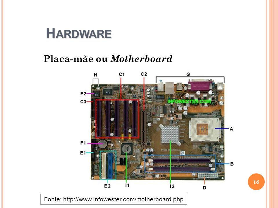 Fonte: http://www.infowester.com/motherboard.php