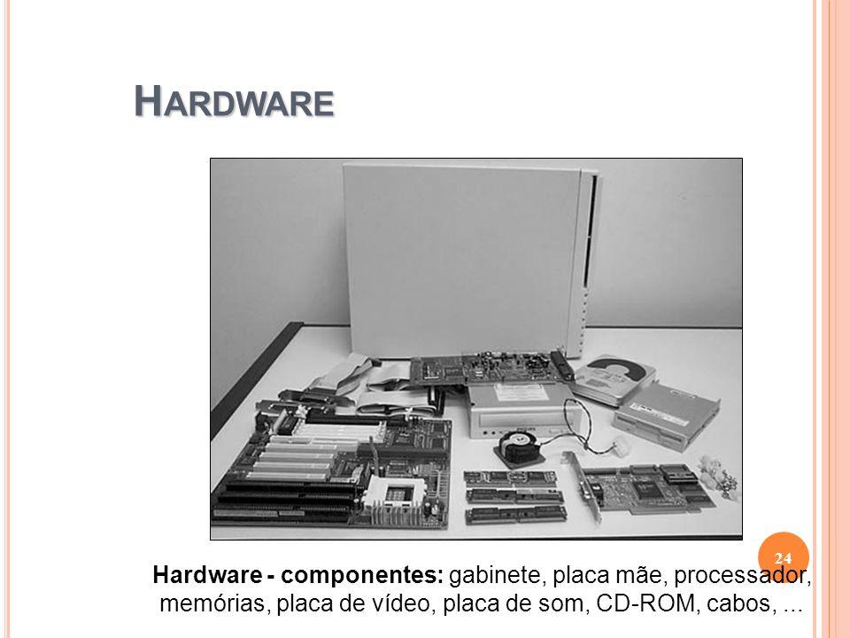 Hardware Hardware - componentes: gabinete, placa mãe, processador, memórias, placa de vídeo, placa de som, CD-ROM, cabos, ...