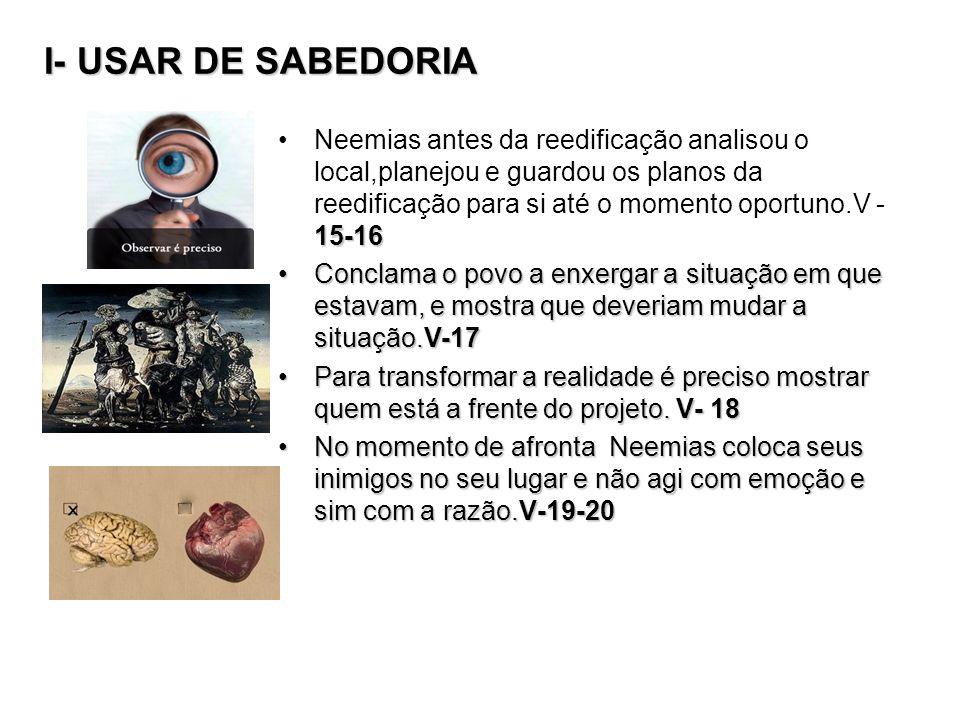 I- USAR DE SABEDORIA