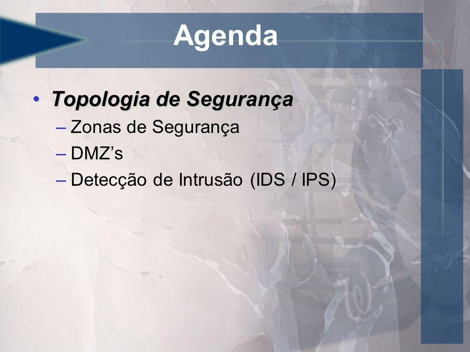 Agenda Topologia de Segurança Zonas de Segurança DMZ's