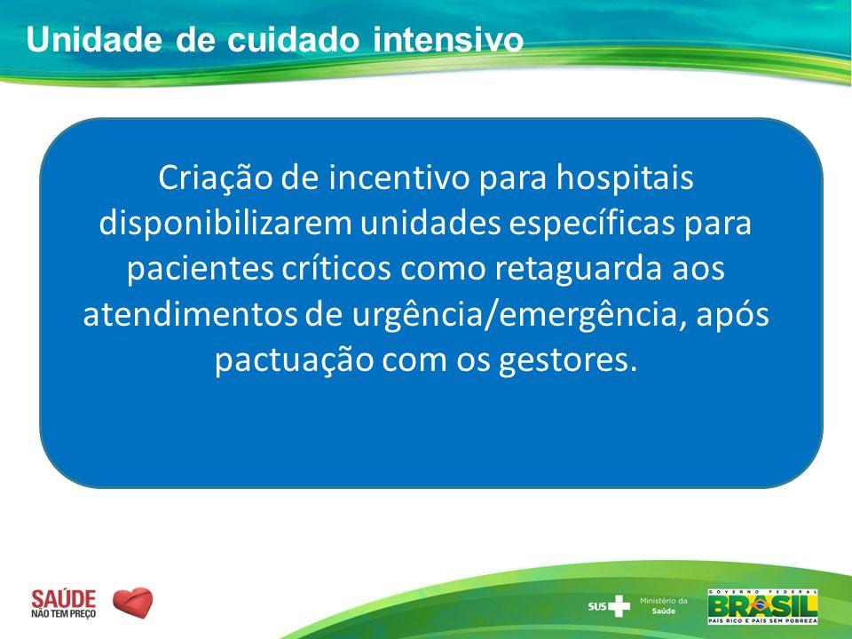 Unidade de cuidado intensivo