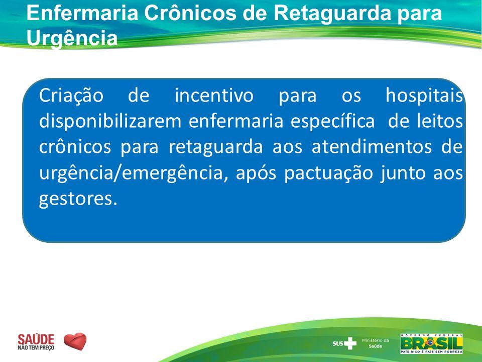 Enfermaria Crônicos de Retaguarda para Urgência