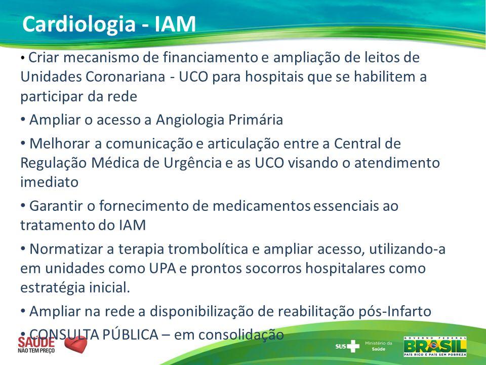 Cardiologia - IAM Ampliar o acesso a Angiologia Primária