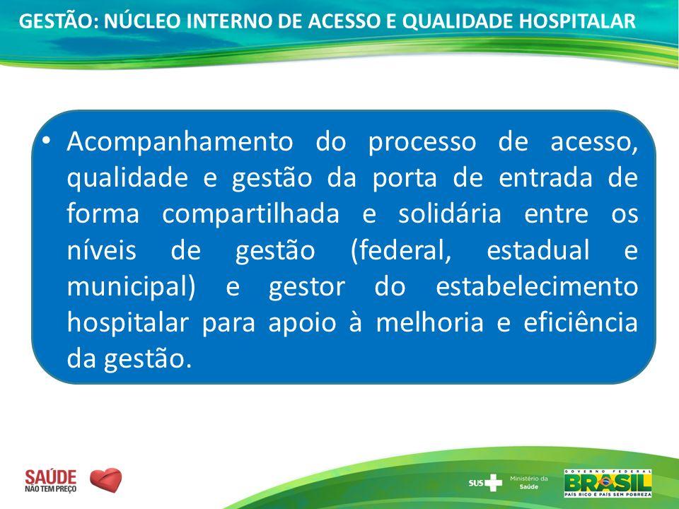 GESTÃO: NÚCLEO INTERNO DE ACESSO E QUALIDADE HOSPITALAR