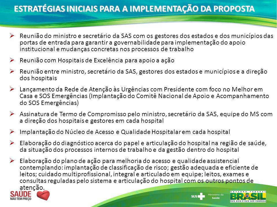 Reunião com Hospitais de Excelência para apoio a ação
