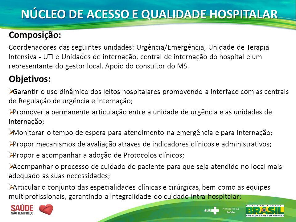 NÚCLEO DE ACESSO E QUALIDADE HOSPITALAR