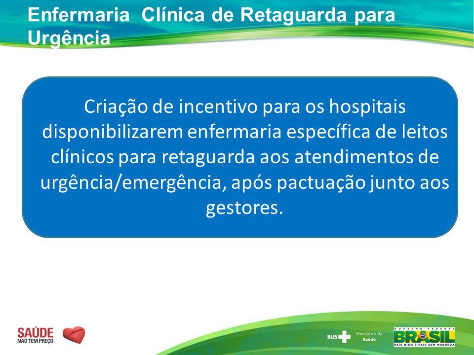 Enfermaria Clínica de Retaguarda para Urgência