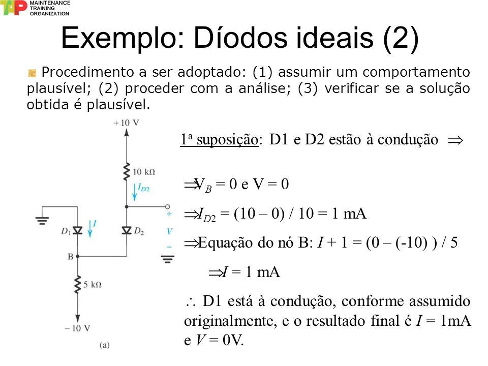 Exemplo: Díodos ideais (2)