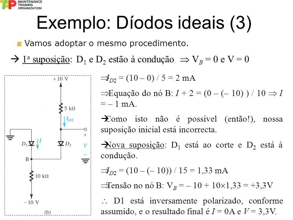 Exemplo: Díodos ideais (3)