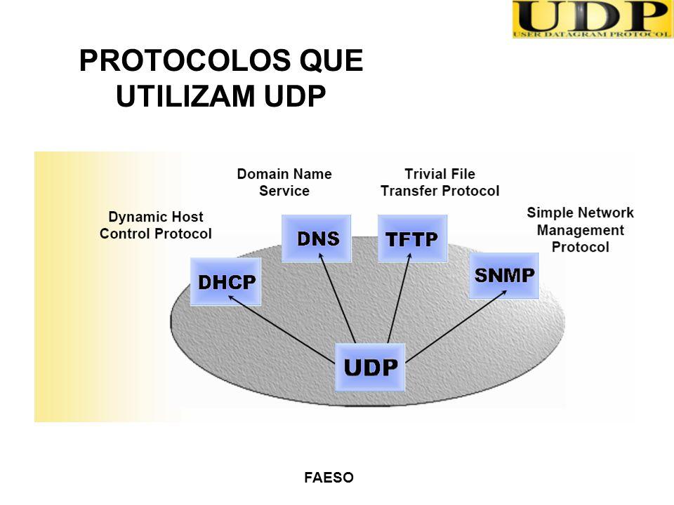 PROTOCOLOS QUE UTILIZAM UDP