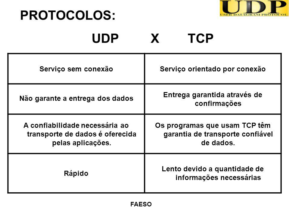 PROTOCOLOS: UDP X TCP Serviço sem conexão