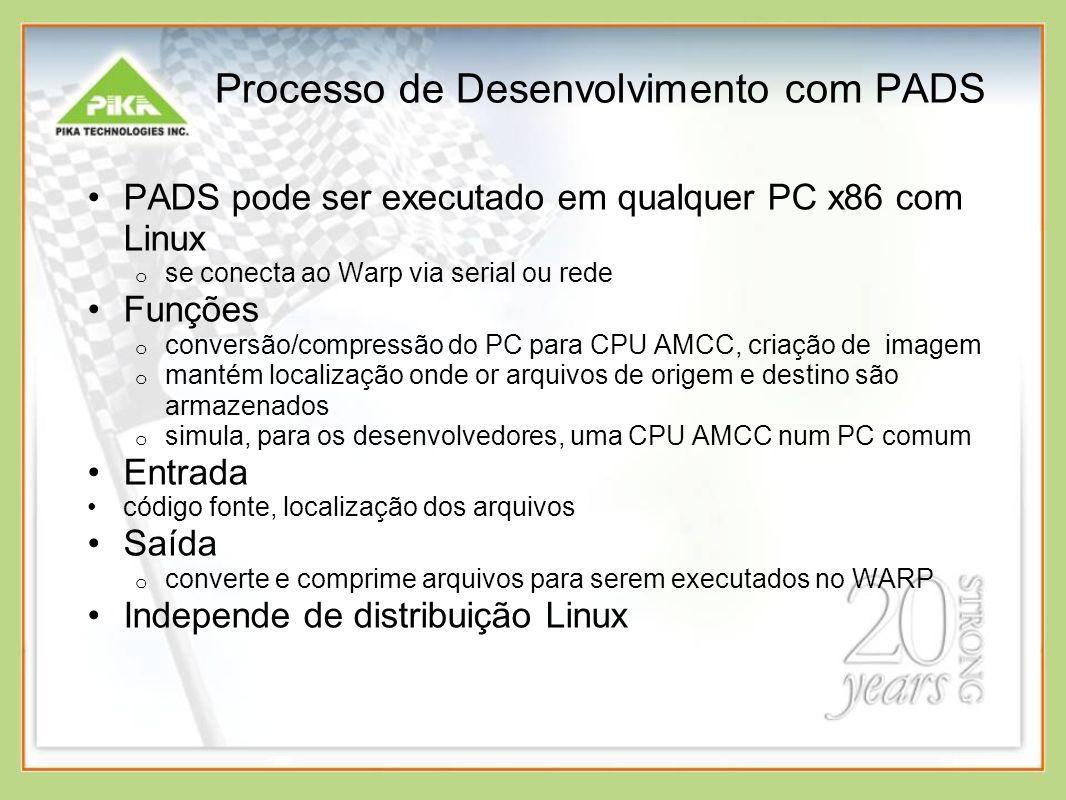 Processo de Desenvolvimento com PADS