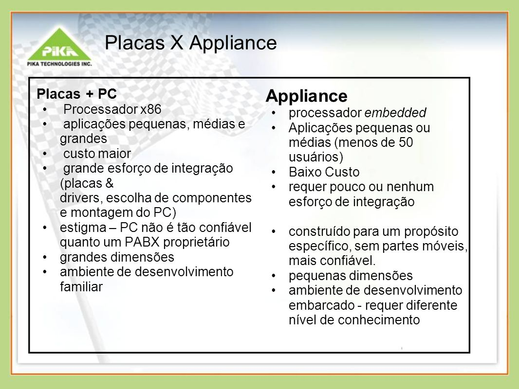 Placas X Appliance Appliance Placas + PC Processador x86