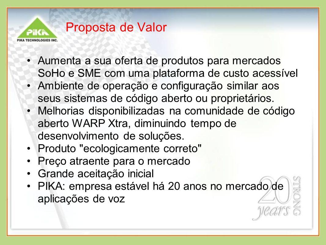 Proposta de Valor Aumenta a sua oferta de produtos para mercados SoHo e SME com uma plataforma de custo acessível.