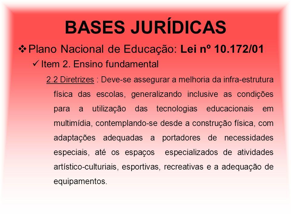 BASES JURÍDICAS Plano Nacional de Educação: Lei nº 10.172/01