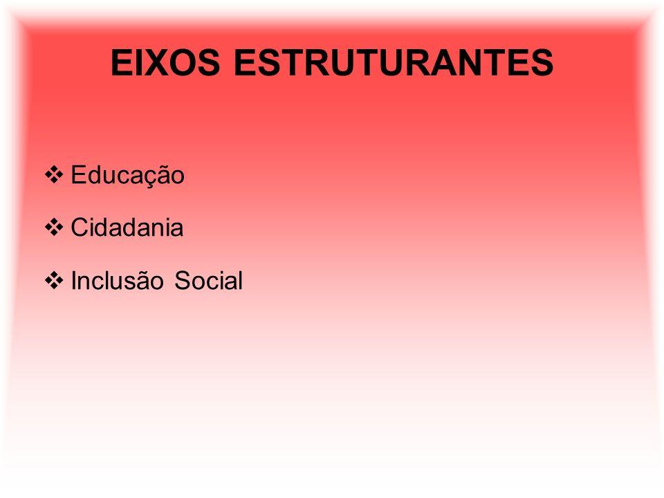 EIXOS ESTRUTURANTES Educação Cidadania Inclusão Social