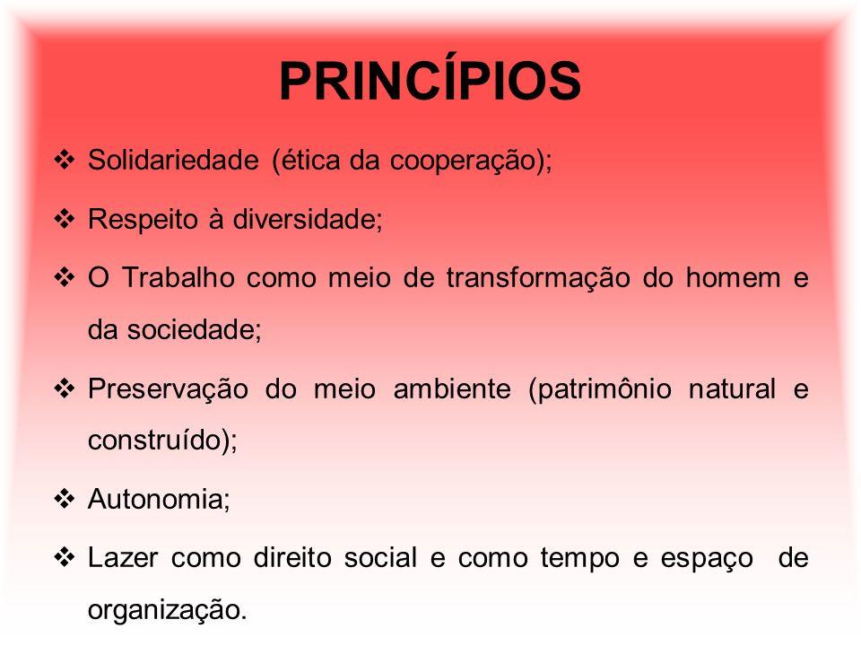 PRINCÍPIOS Solidariedade (ética da cooperação);