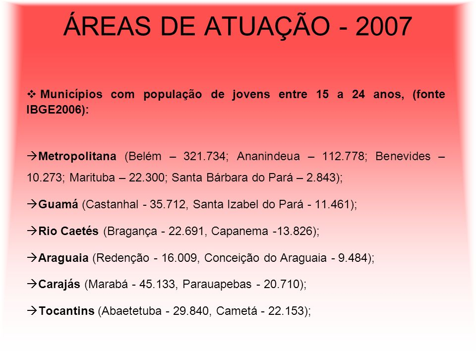 ÁREAS DE ATUAÇÃO - 2007 Municípios com população de jovens entre 15 a 24 anos, (fonte IBGE2006):