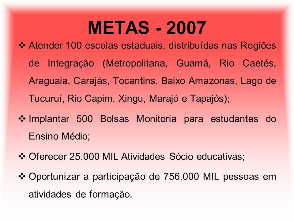 METAS - 2007